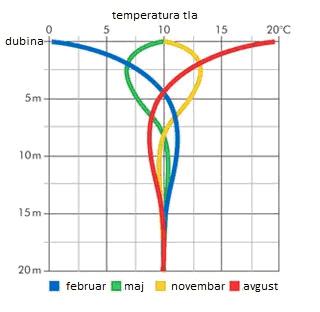 geothermalnesonde77456